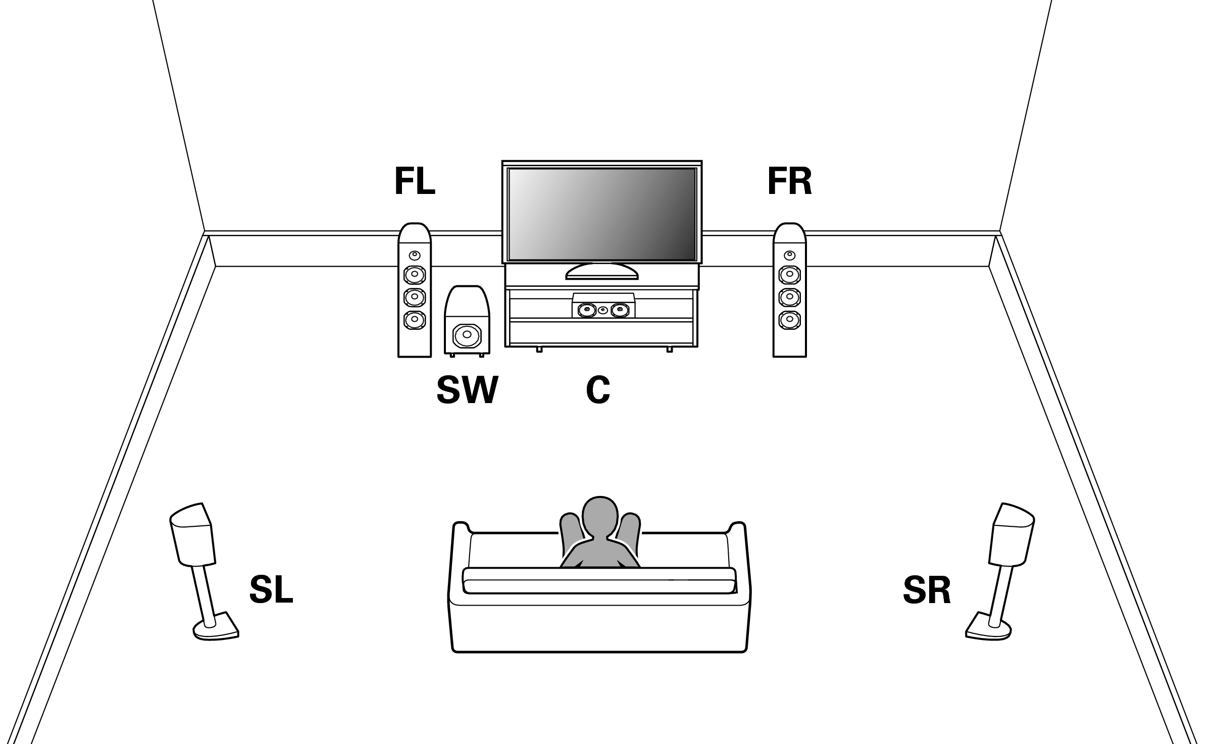 """Speaker configuration and """"Amp Assign"""" settings AVR-X2100W"""