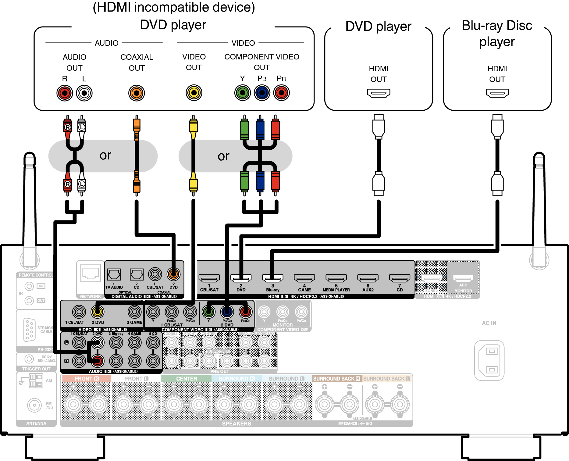 Blu Ray Tv Hookup Diagrams With Hdmi - DIY Enthusiasts Wiring Diagrams •