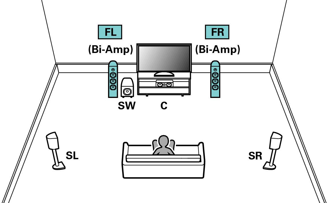 Pict AmpAssign 5.1 BiAmp_OBAOILqzqigdqw speaker configuration and \u201camp assign\u201d settings avr x3300w