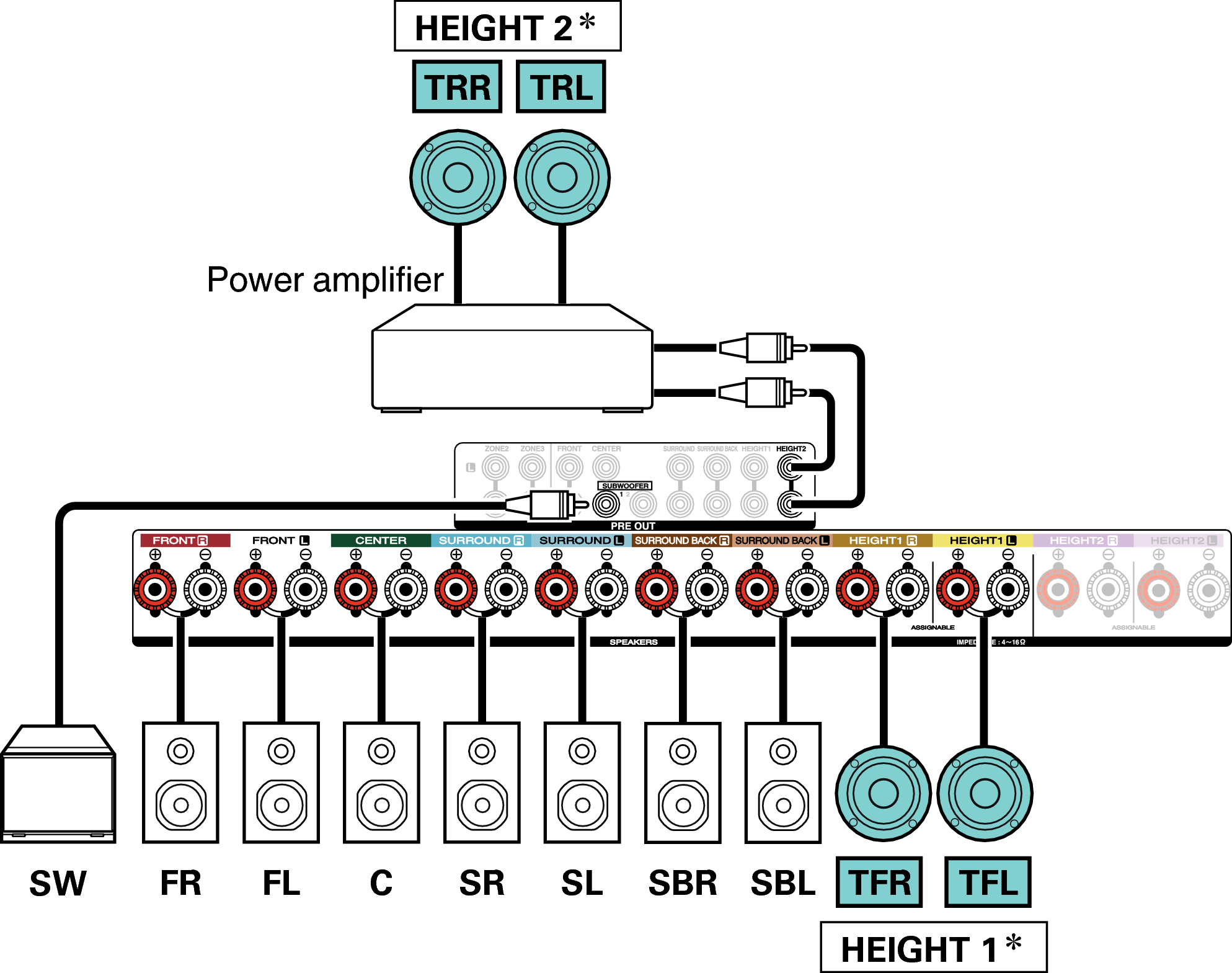 "speaker configuration and ""amp assign"" settings avr-x4300h, Wiring diagram"