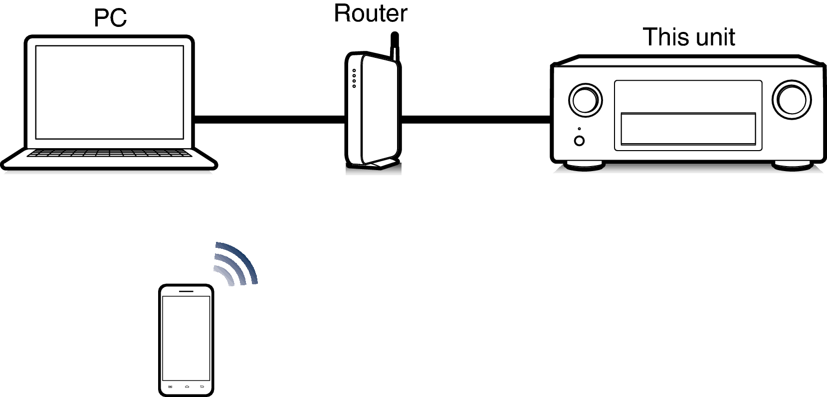 AirPlay function AVR-X4400H