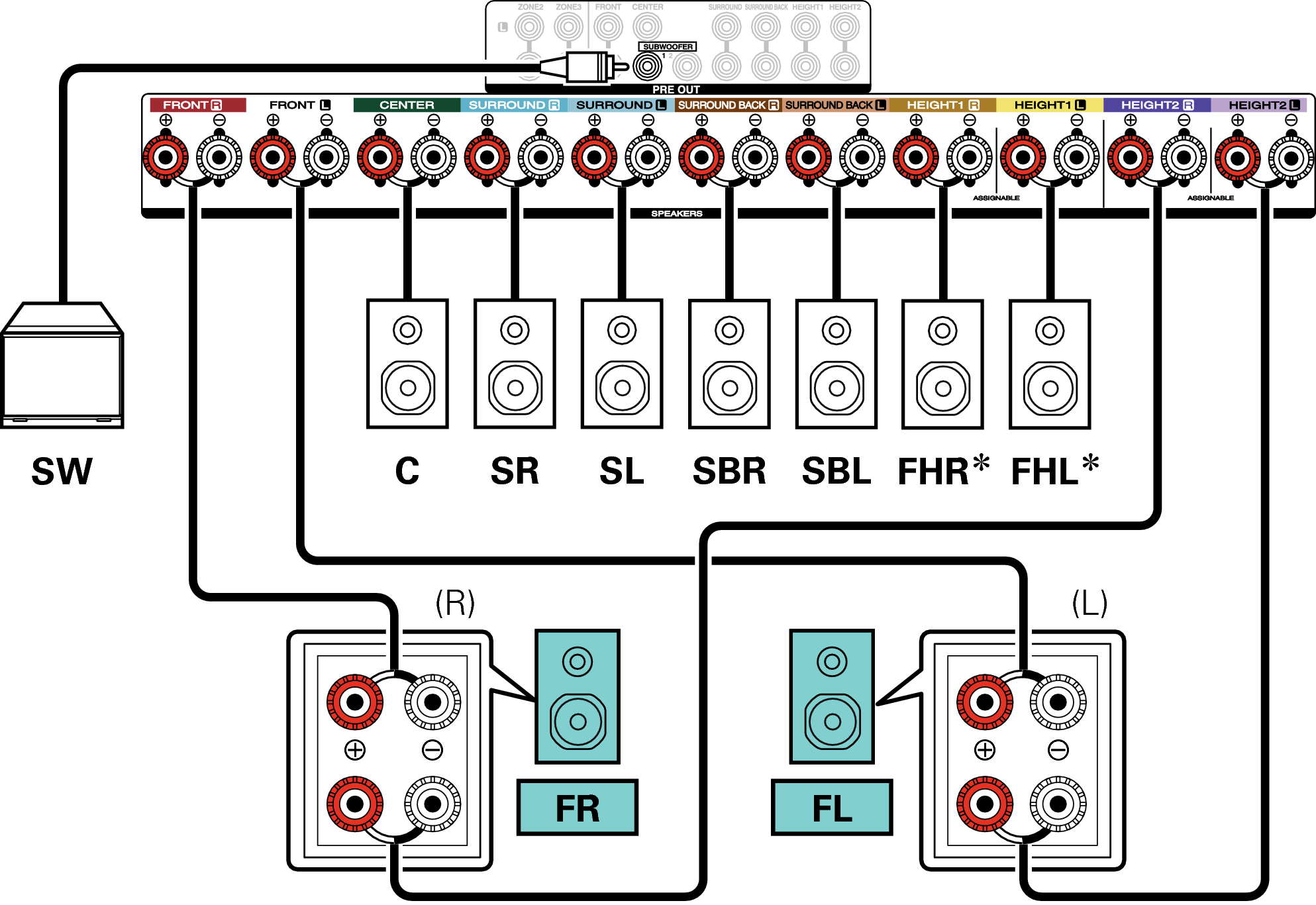 [DIAGRAM_3ER]  Connecting 7.1-channel speakers: Bi-amp connection of front speakers  AVR-X4500H | Bi Amp Wiring Diagram Denon |  | manuals.denon.com