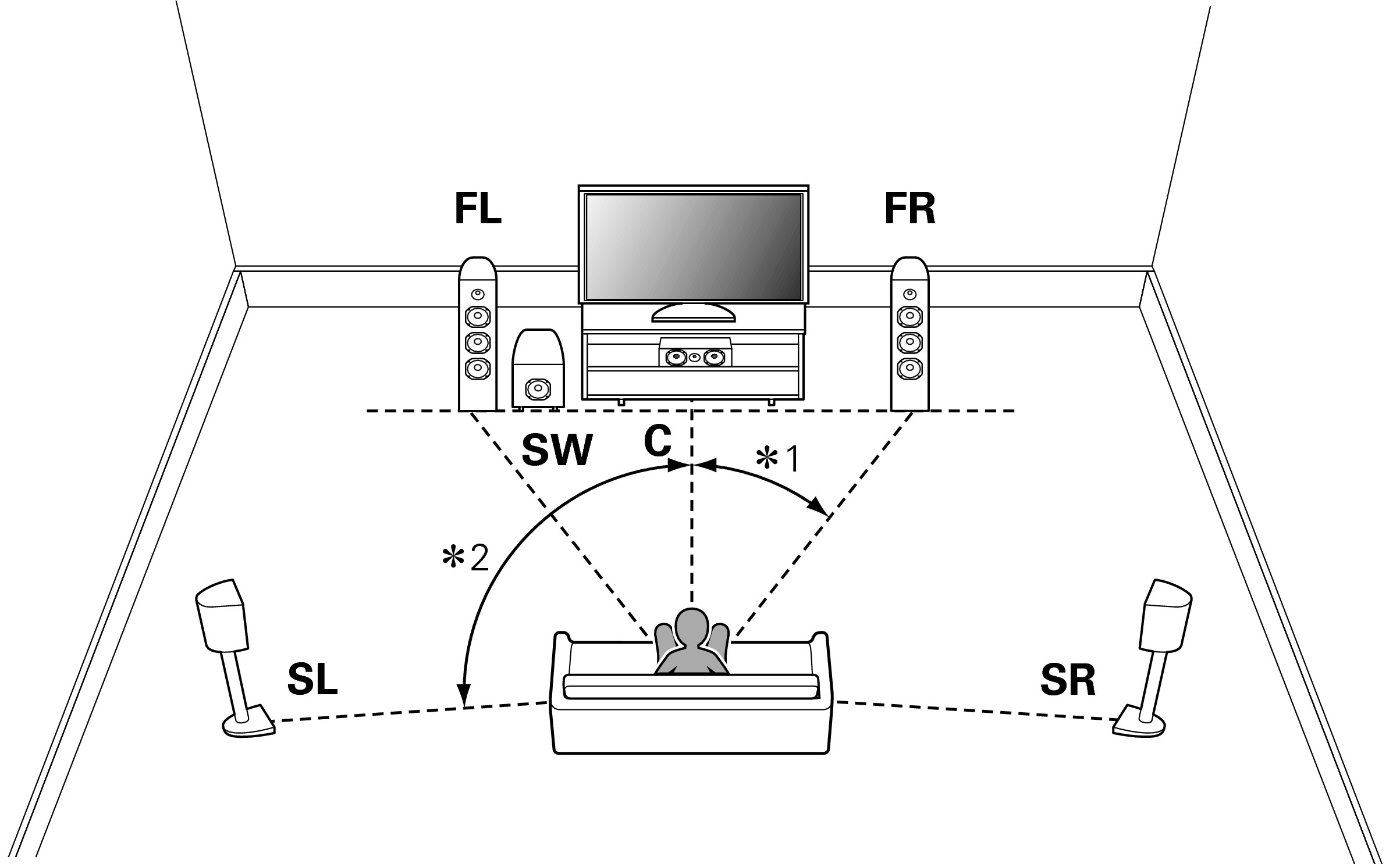51 Surround Sound Setup Diagram Worksheet And Wiring For Speaker Installation Avr X7200w Rh Manuals Denon Com