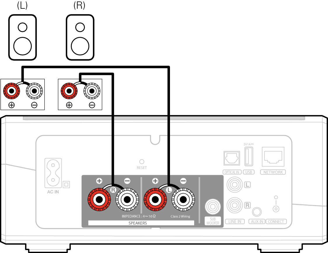 how to connect denon s720 to 4 speakers