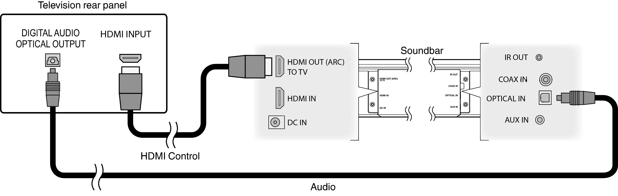 2 Playing Hdmi Without Arc Better Choice Heos Homecinema