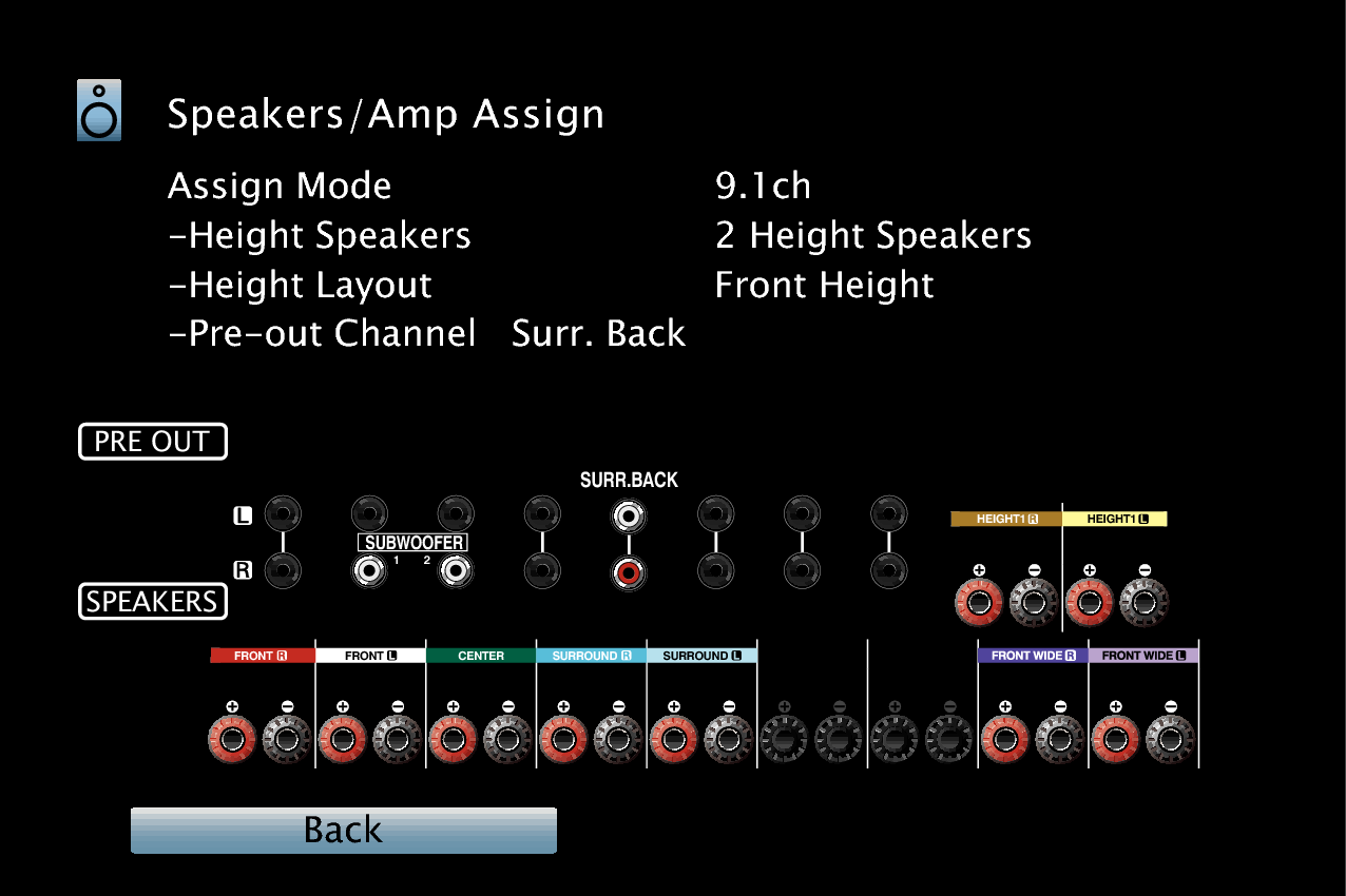 Speaker Configuration And Amp Assign Settings Avr X4100w Many Speakers Offer A Bi Wiring Connection Option Means Gui Viewterminalconfig Avrx4100we3