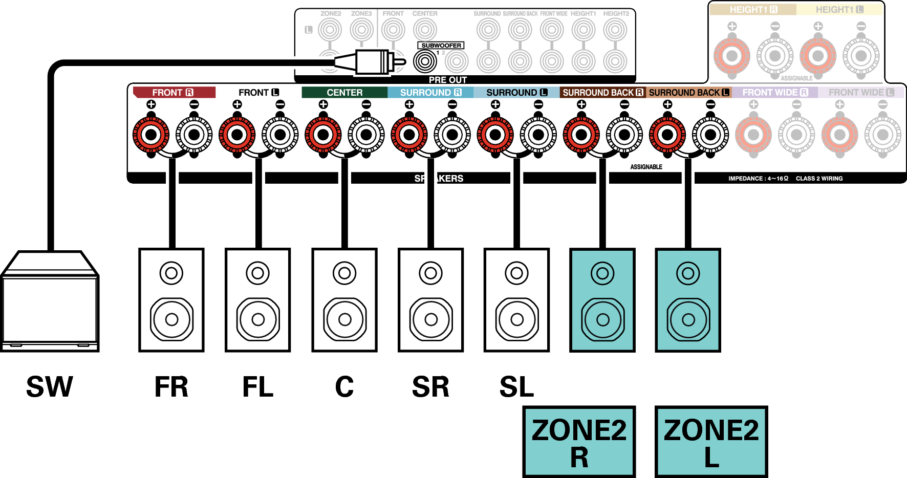 4 Channel Amp Wiring Diagram Manual Of Speaker Configuration And U201camp Assign U201d Settings Avr X4100w Amplifier Alpine
